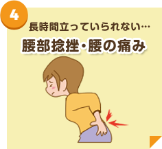 腰部捻挫・腰の痛み